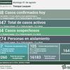 COVID-19: SON 347 LOS CASOS ACTIVOS EN EL DISTRITO, TRAS REPORTARSE 48 NUEVOS CASOS Y 57 RECUPERADOS