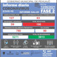 INFORME DIARIO SOBRE COVID-19 EN PEHUAJÓ: SE REPORTARON DOS FALLECIDOS Y 190 CASOS ACTIVOS