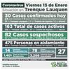 COVID-19: LOS CASOS ACTIVOS EN EL DISTRITO SUBIERON A 163 LUEGO DE CONFIRMARSE 30 NUEVOS CASOS
