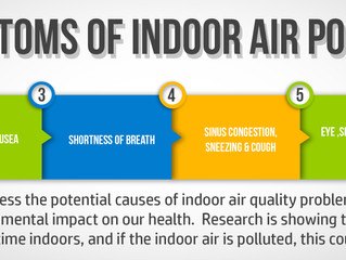 Three Steps to Better Indoor Air Quality
