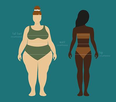 Women Size Diagram
