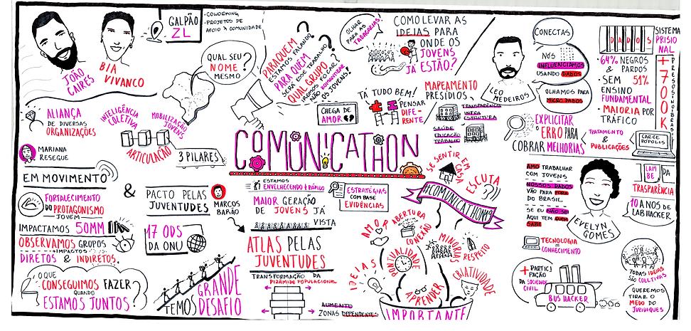 FACILITAÇÃO-COMUNICATHON-2.png