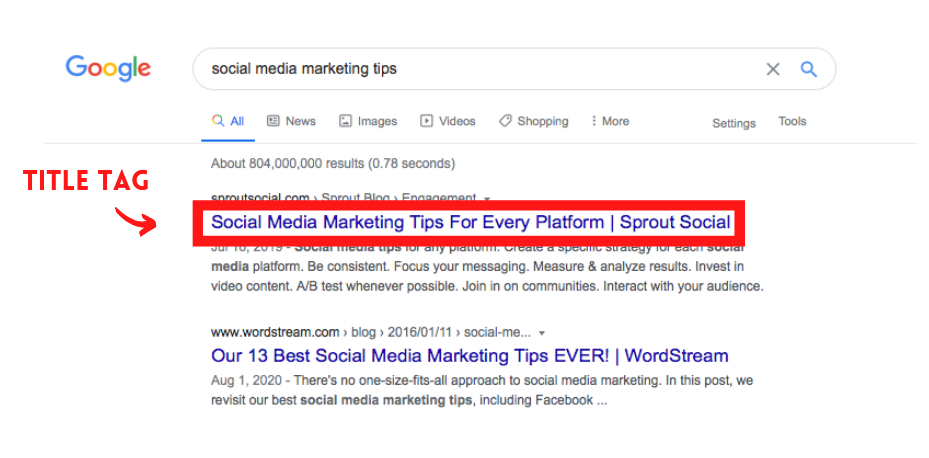 """Screenshot of a SERP with """"Title Tag"""" and an arrow pointing to a red box with the a page title"""
