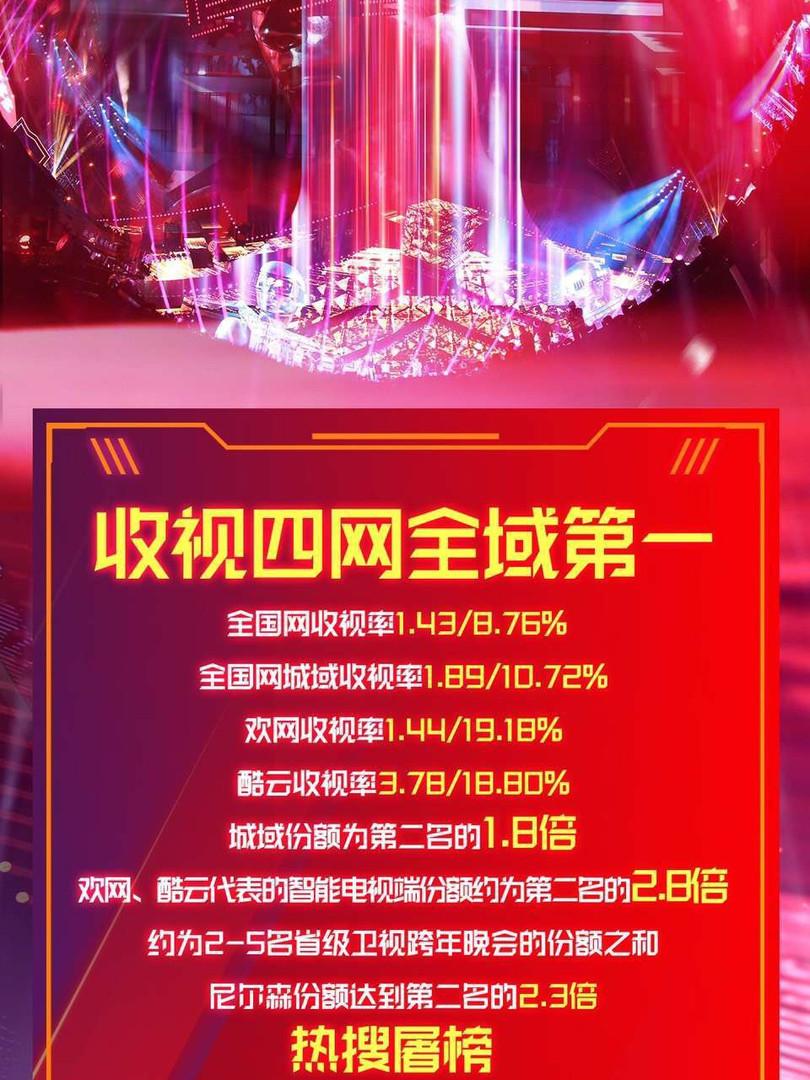Hunan TV New Years Eve Show