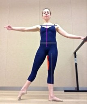 Aligned head, neck, spine, and pelvis