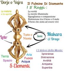 Dorje o Varja, la forza del fulmine.