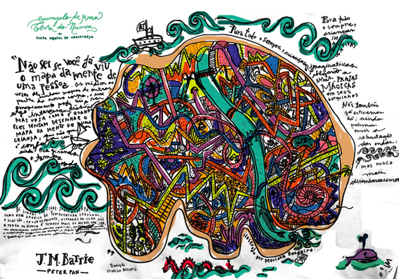 Mapa Mental de uma Criança