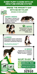 We found the best Pet Vitamins on the market! Protect your Puppy with NuVet Vitamins!