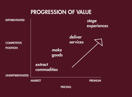 The Experience Economy.