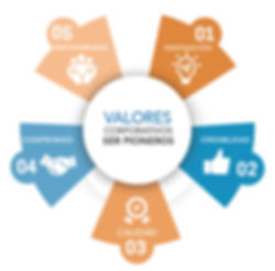 Onepoint corp valores corporativos