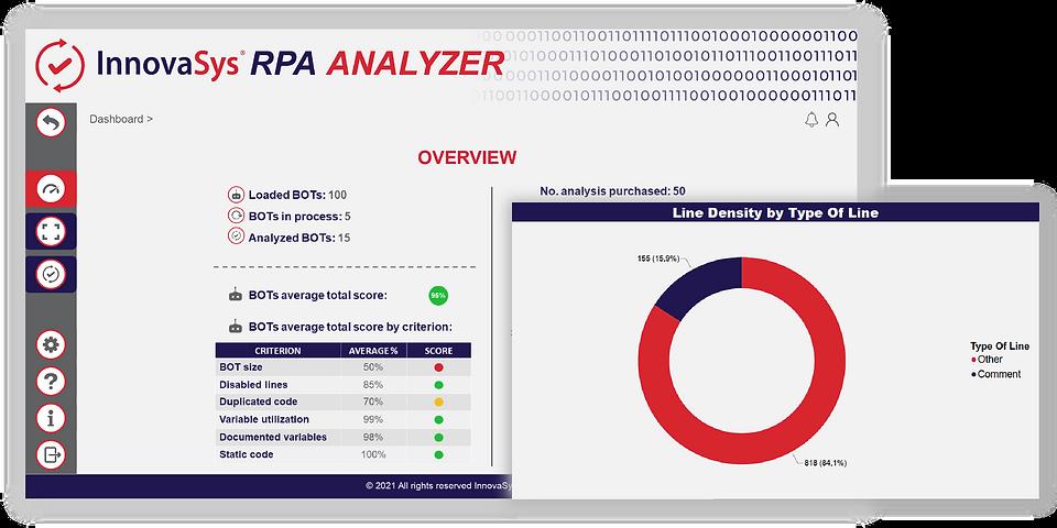 Pantalla franja pweb RPA Analyzer-01.png