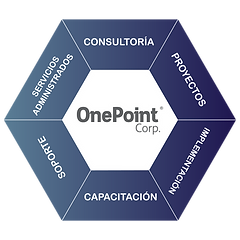 Servicios OnePoint 2021.png