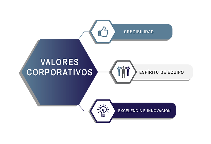 Valores Corporativos-02.png