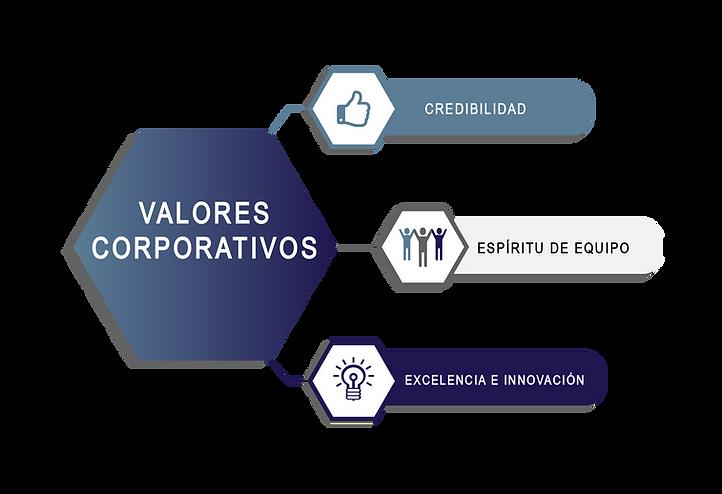 Valores Corporativos-02.png