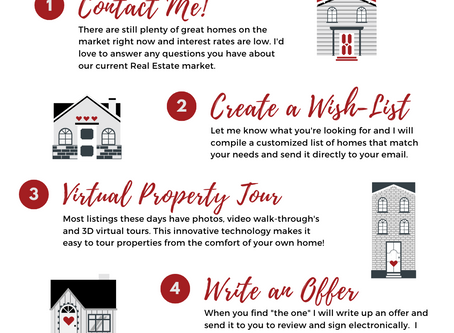 Shareable Virtual Home Buyers Guide