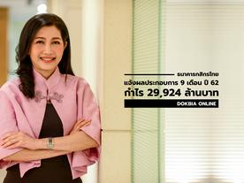 ธนาคารกสิกรไทย แจ้งผลประกอบการ 9 เดือน ปี 62 กำไร 29,924 ล้านบาท