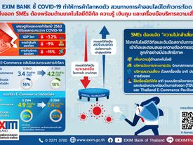 EXIM BANK ชี้โควิด-19 ทำให้การค้าโลกหดตัว สวนทางการค้าออนไลน์โตก้าวกระโดด...ผู้ส่งออก SMEs ต้องพร้อม
