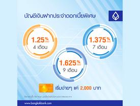 ธนาคารกรุงเทพ นำเสนอดอกเบี้ยเงินฝากประจำสูงสุด 1.625% ต่อปี