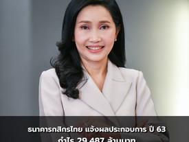 ธนาคารกสิกรไทย แจ้งผลประกอบการ ปี 2563 กำไร 29,487 ล้านบาท