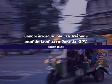 นักท่องเที่ยวต่างชาติเดือน ม.ค. โตเล็กน้อย...ขณะที่นักท่องเที่ยวจากจีนหดตัว -3.7%