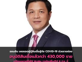 ออมสิน เผยยอดผู้กู้สินเชื่อสู้ภัย COVID-19 ช่วยรายย่อยอนุมัติสินเชื่อแล้วกว่า 430,000 ราย