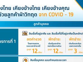 """""""กรุงไทย"""" ออก 5 มาตรการเร่งช่วยลูกค้าฝ่าวิกฤตโควิด-19 ระลอกใหม่ ตั้งเป้าความช่วยเหลือรวม 9 หมื่นล้าน"""