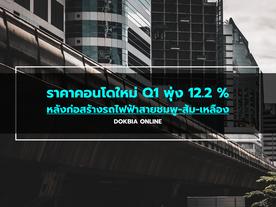 ราคาคอนโดใหม่ Q1 พุ่ง12.2 %...หลังก่อสร้างรถไฟฟ้าสายชมพู-ส้ม-เหลือง
