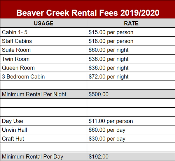 Camp Fees .png