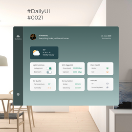 #DailyUI #0021 Home monitoring dashboard