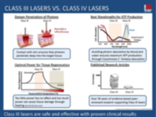 North Vancouver cold laser