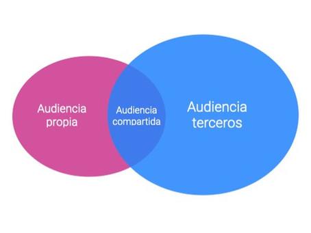 Audiencias propias, de terceros y compartidas