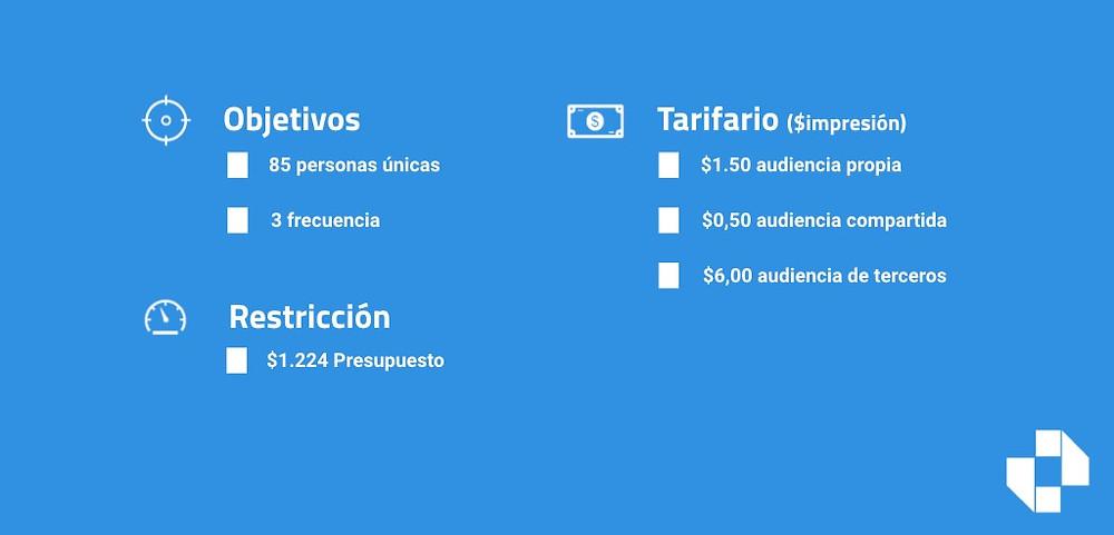 Linchpin. Buenos Aires. Argentina. Detalle de las restricciones de un ejercicio de integración de audiencias para comunicar a 100 personas.