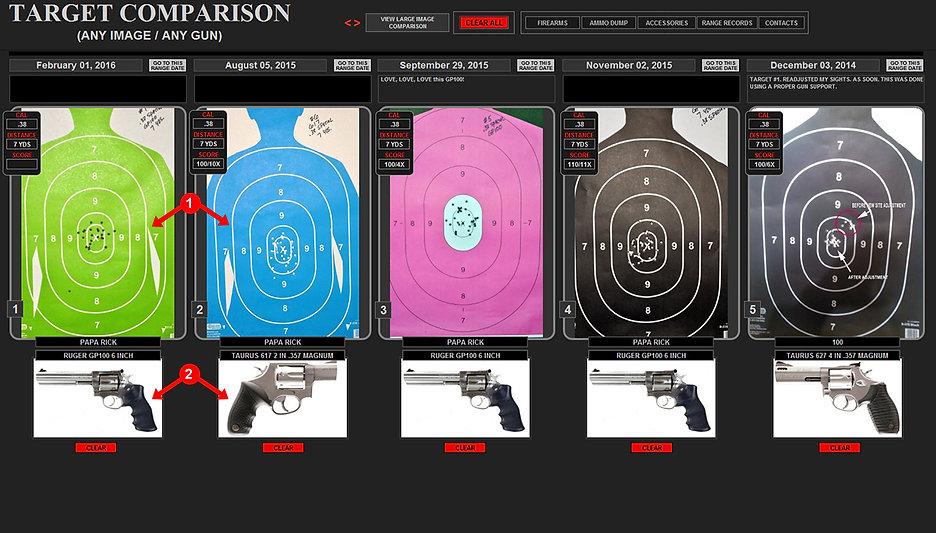 Target Comparison