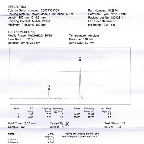 колонка ВЭЖХ Exsil Reprosil Reprogel Kinetex C18 ODS BDS AQ NH2 Luna Hypersil Symmetry PLRP-S Kromasil Zorbax жидкостной хроматограф для определения