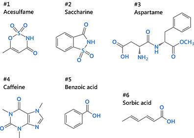 Acesulfame, Succharine, Aspartame, Caffeine, Benzoic acid, Sorbic acid