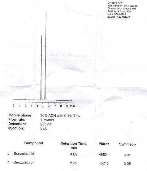 колонка ВЭЖХ Coresep Kinetex C18 ODS BDS AQ NH2 Luna Hypersil Symmetry PLRP-S Kromasil Zorbax жидкостной хроматограф для определения