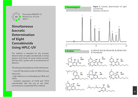 Outsourcing HPLC Method Analysis Development Cannabinoids Hemp Extracts Oil Ace Column Avantor CBDA, THCA,  CBN, CBC,  CBD, THC8,  THC9, CBG Agilent Shimadzu Waters Thermo