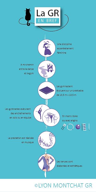 infographie_la_GR_en_bref.png