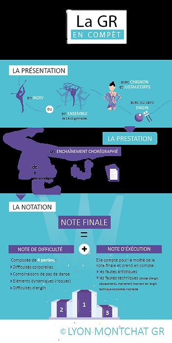 infographie_la_GR_en_compet-08.png