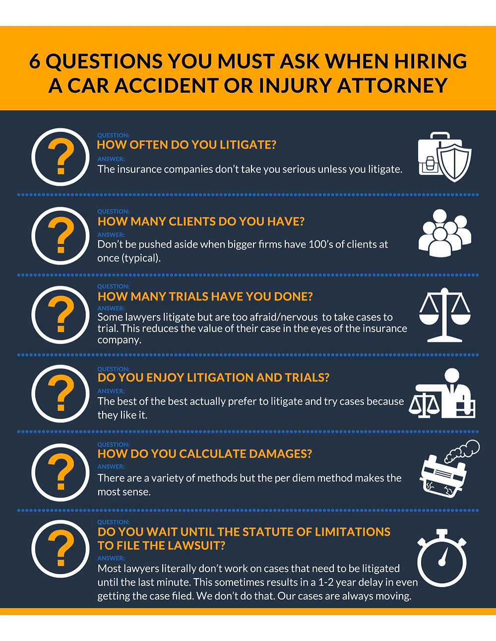6_questions_you_must_ask_when_hiring_a_car_accident_or_injury_attorney