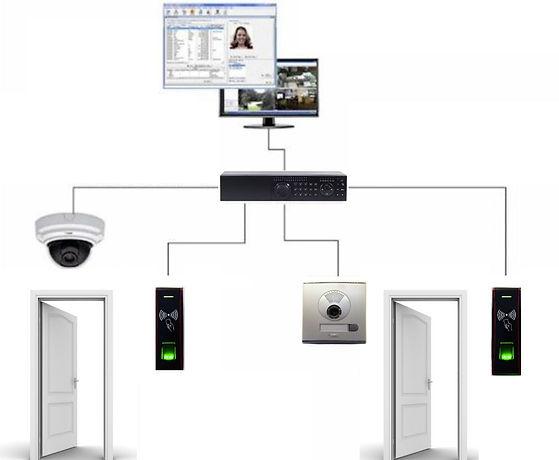 access control diagram.JPG