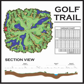 Golf Trail - Course of the Future or Just a Silly Idea?