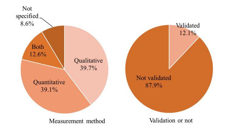 Resilience measurement method summary