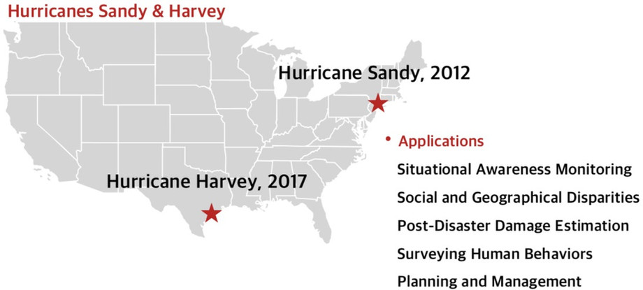 Twitter Data Applications in Disasters