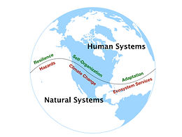 Modeling the Dynamics of Integrated Socio-Environmental Systems