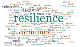 A Synthesis of Resilience Assessment Methods and Indices