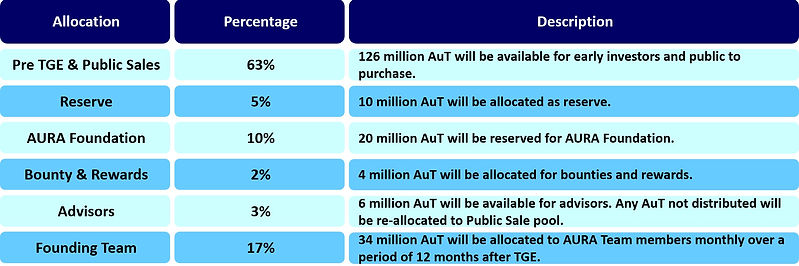 allocation table 1.jpg