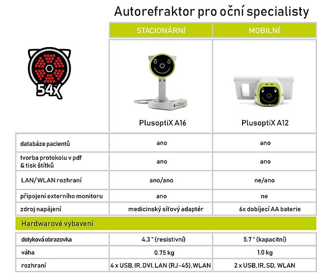 Plusoptix porovnani A.PNG