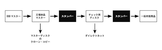 master_disk_2.jpg
