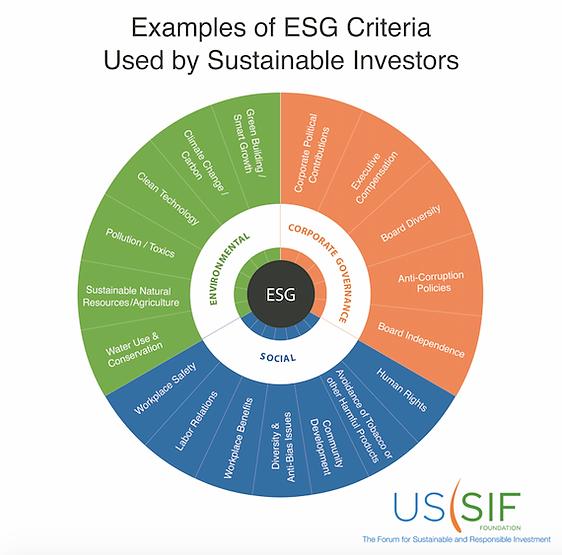 ESG Criteria.png